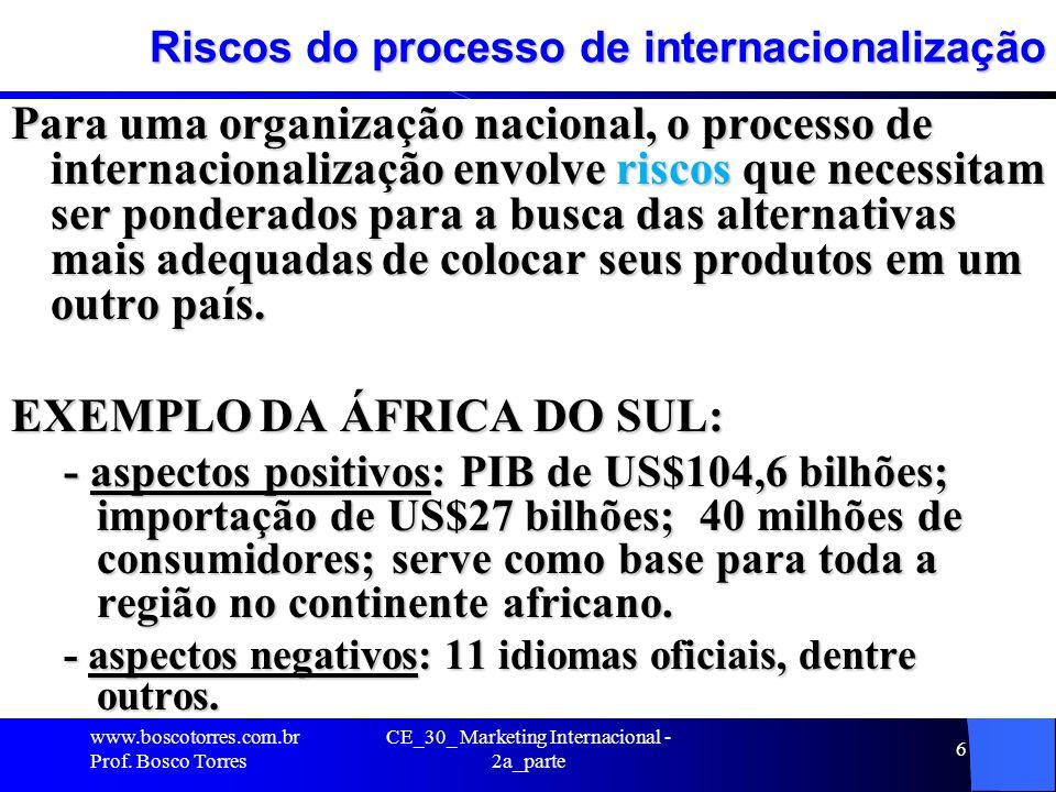 Riscos do processo de internacionalização