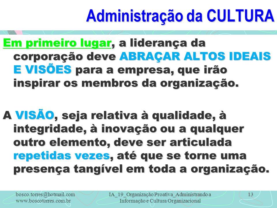 Administração da CULTURA
