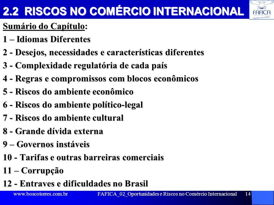 2.2 RISCOS NO COMÉRCIO INTERNACIONAL