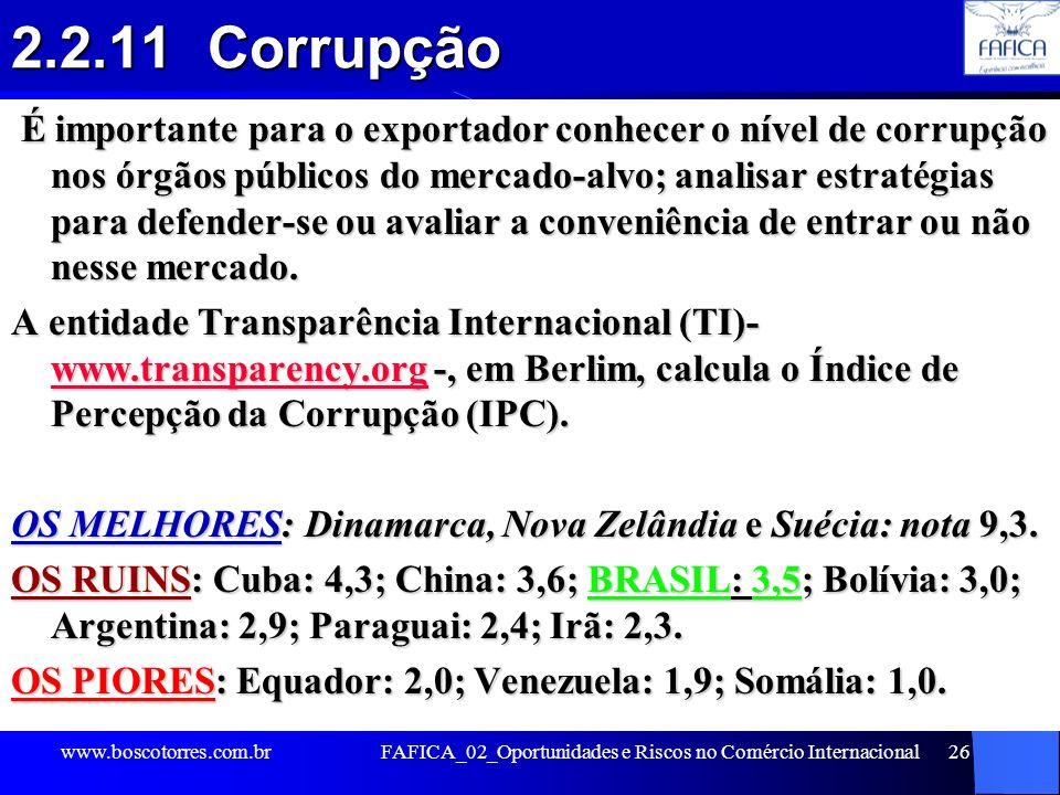 FAFICA_02_Oportunidades e Riscos no Comércio Internacional