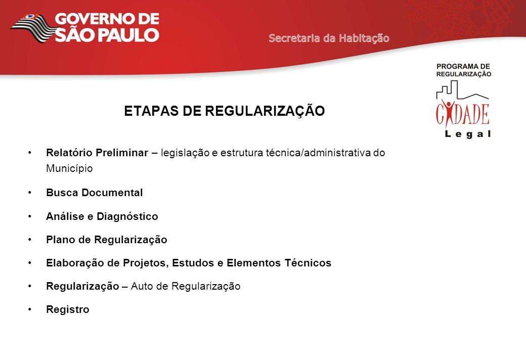 ETAPAS DE REGULARIZAÇÃO