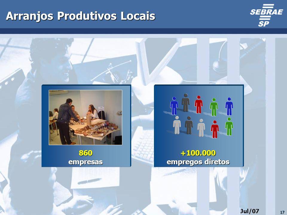 Arranjos Produtivos Locais