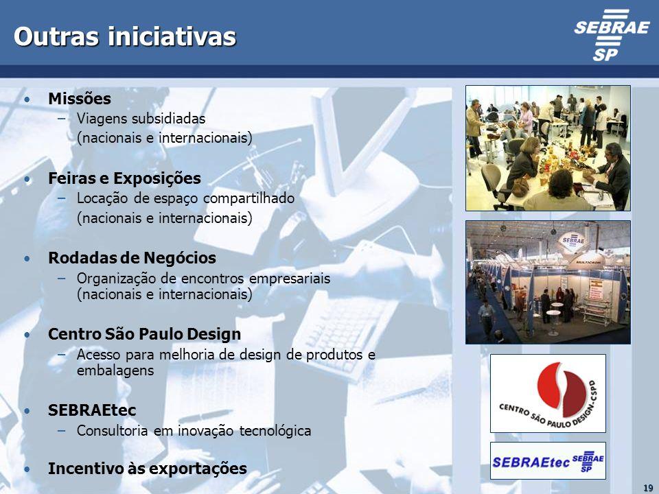 Outras iniciativas Missões Feiras e Exposições Rodadas de Negócios