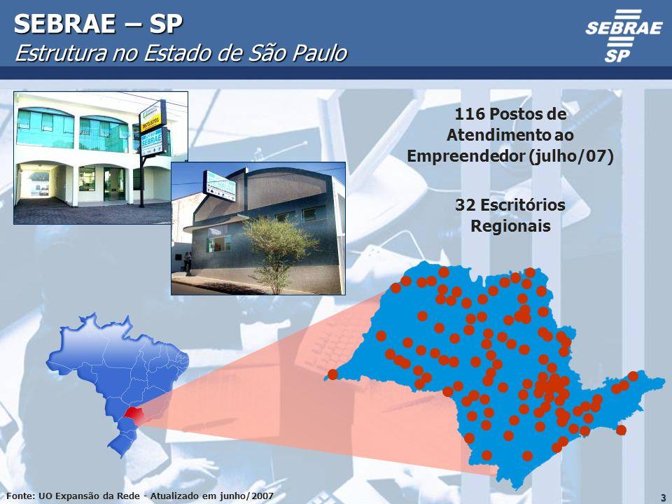 SEBRAE – SP Estrutura no Estado de São Paulo
