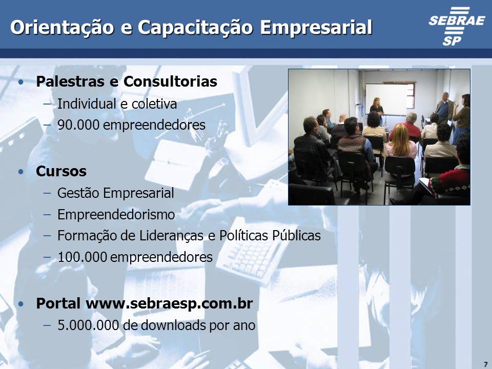 Orientação e Capacitação Empresarial