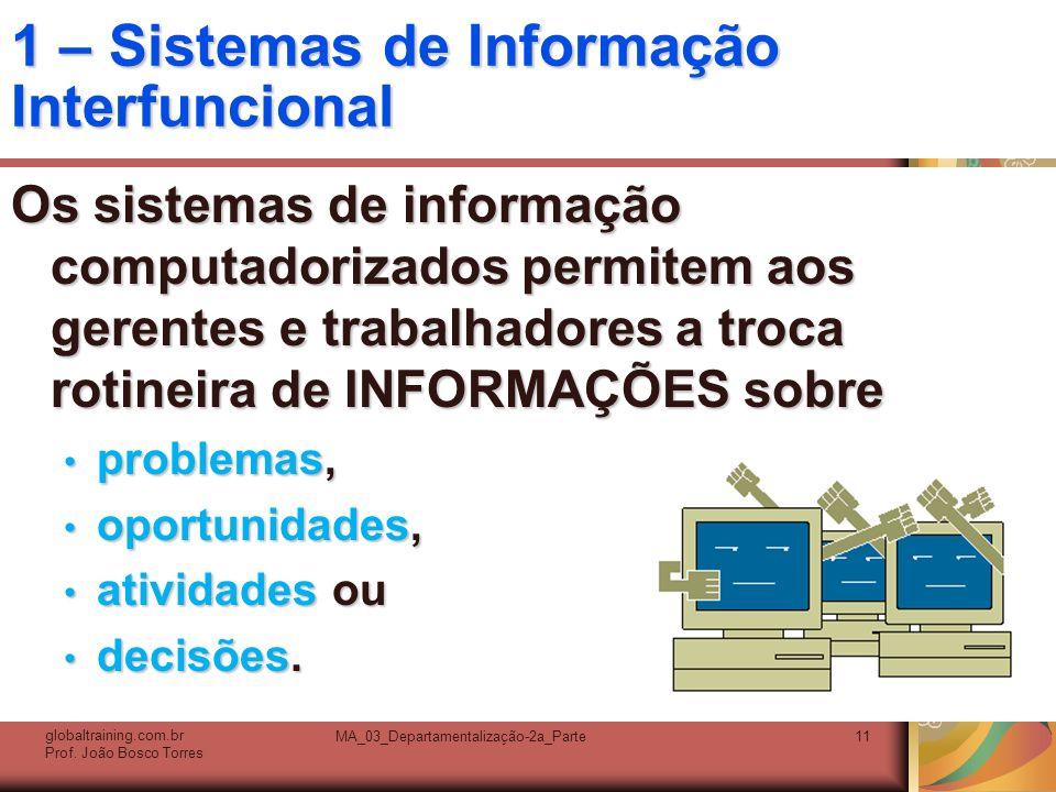 1 – Sistemas de Informação Interfuncional