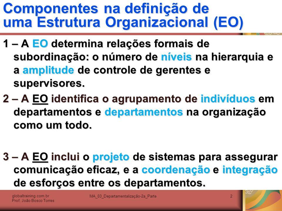 Componentes na definição de uma Estrutura Organizacional (EO)