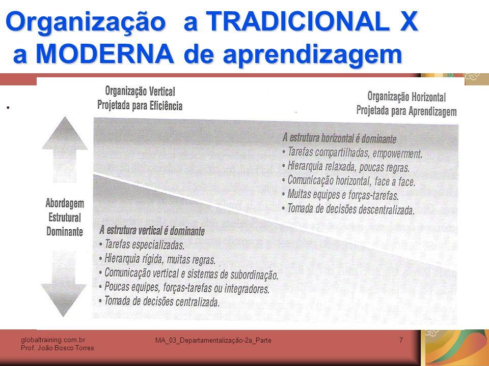 Organização a TRADICIONAL X a MODERNA de aprendizagem