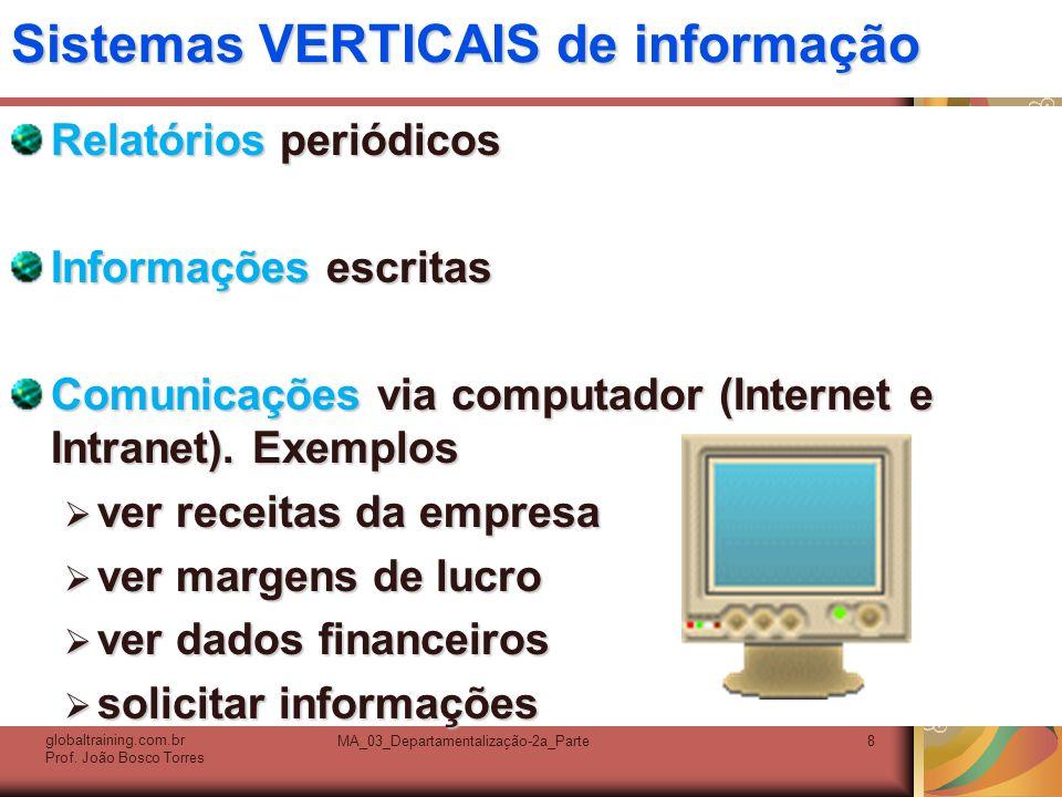 Sistemas VERTICAIS de informação