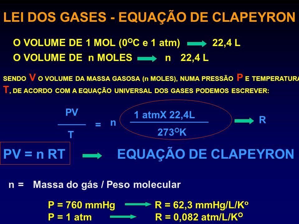 LEI DOS GASES - EQUAÇÃO DE CLAPEYRON
