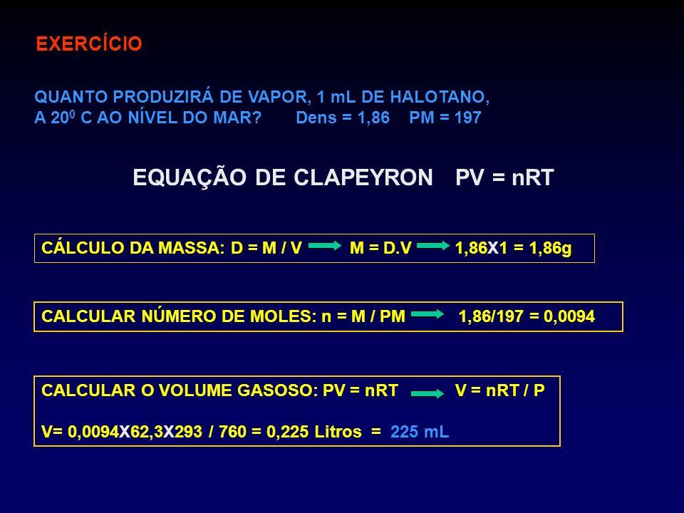EQUAÇÃO DE CLAPEYRON PV = nRT