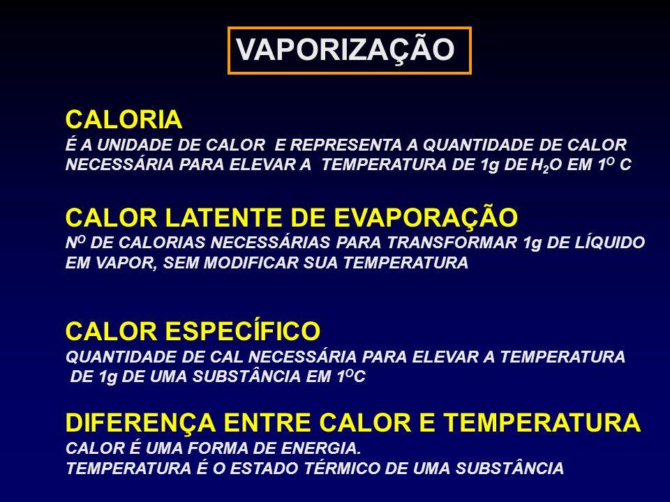 VAPORIZAÇÃO CALORIA CALOR LATENTE DE EVAPORAÇÃO CALOR ESPECÍFICO