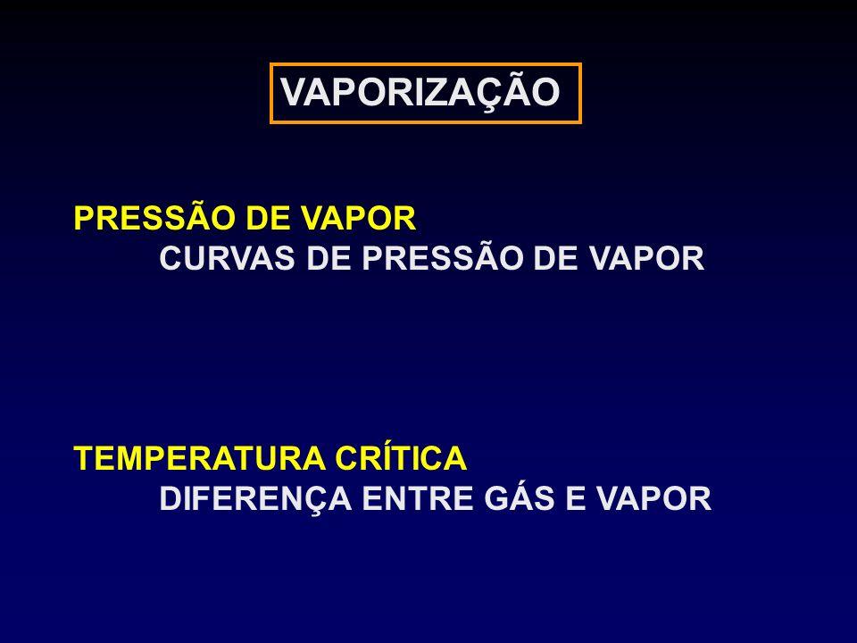 VAPORIZAÇÃO PRESSÃO DE VAPOR CURVAS DE PRESSÃO DE VAPOR