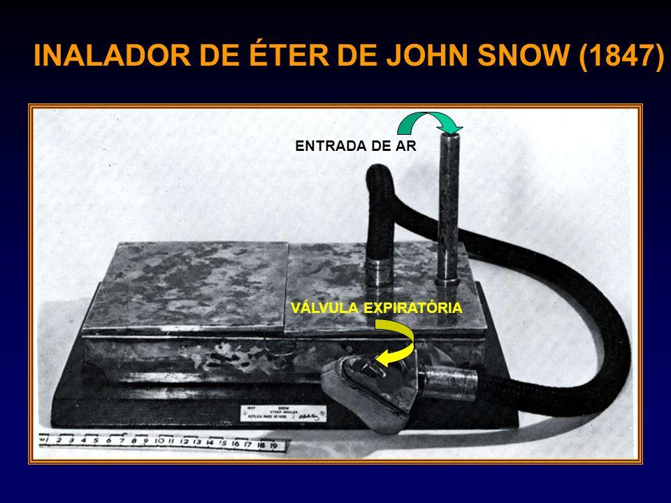 INALADOR DE ÉTER DE JOHN SNOW (1847)