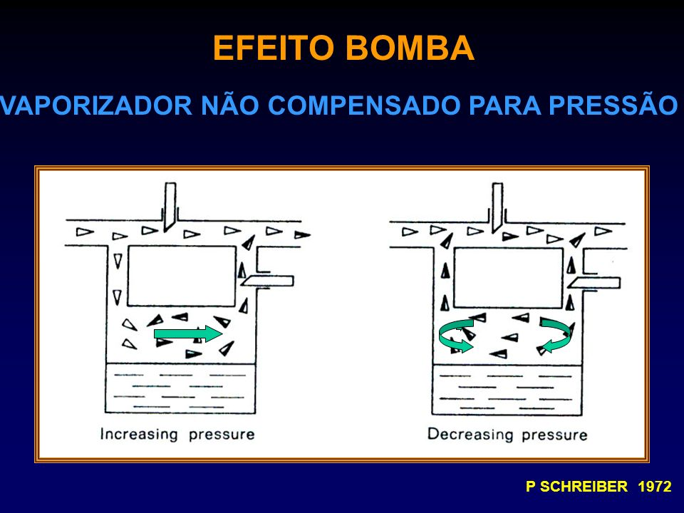 EFEITO BOMBA VAPORIZADOR NÃO COMPENSADO PARA PRESSÃO P SCHREIBER 1972