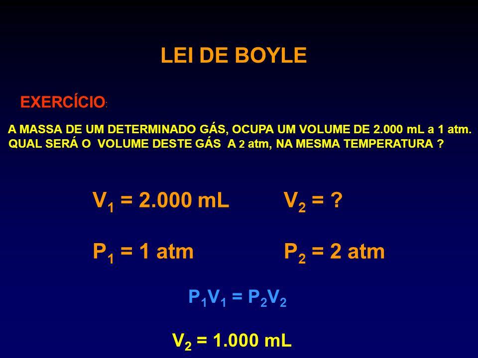 LEI DE BOYLE V1 = 2.000 mL V2 = P1 = 1 atm P2 = 2 atm P1V1 = P2V2