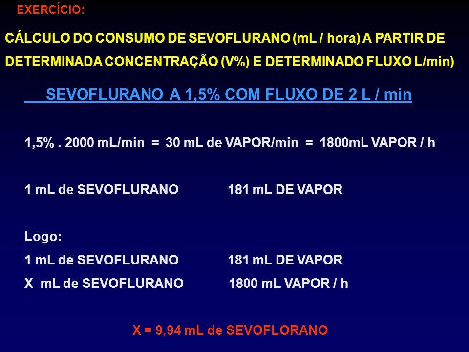 SEVOFLURANO A 1,5% COM FLUXO DE 2 L / min