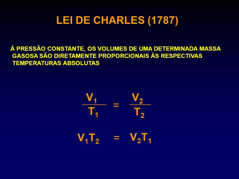 LEI DE CHARLES (1787) V1 V2 = T1 T2 V1T2 = V2T1