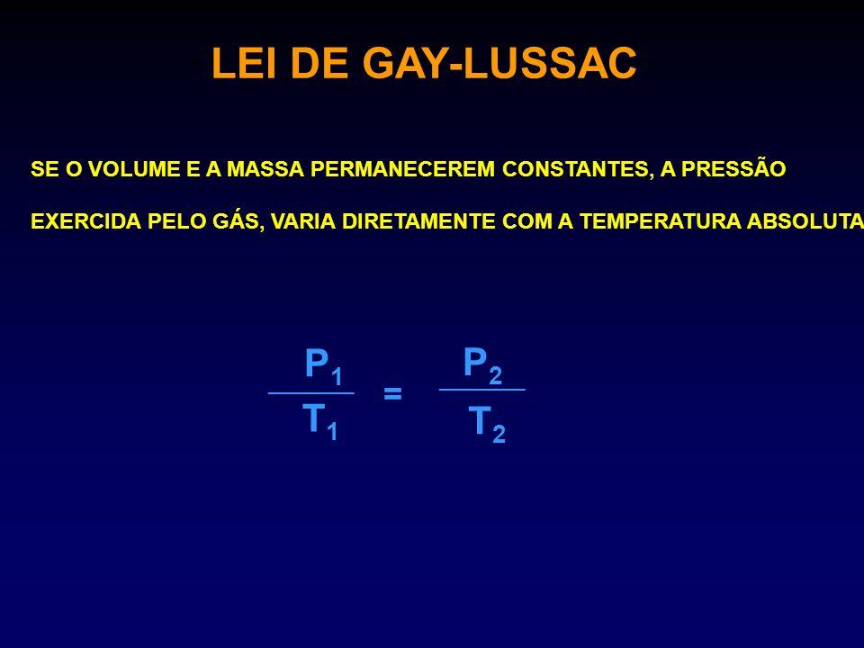 LEI DE GAY-LUSSAC P1 P2 T1 T2 =