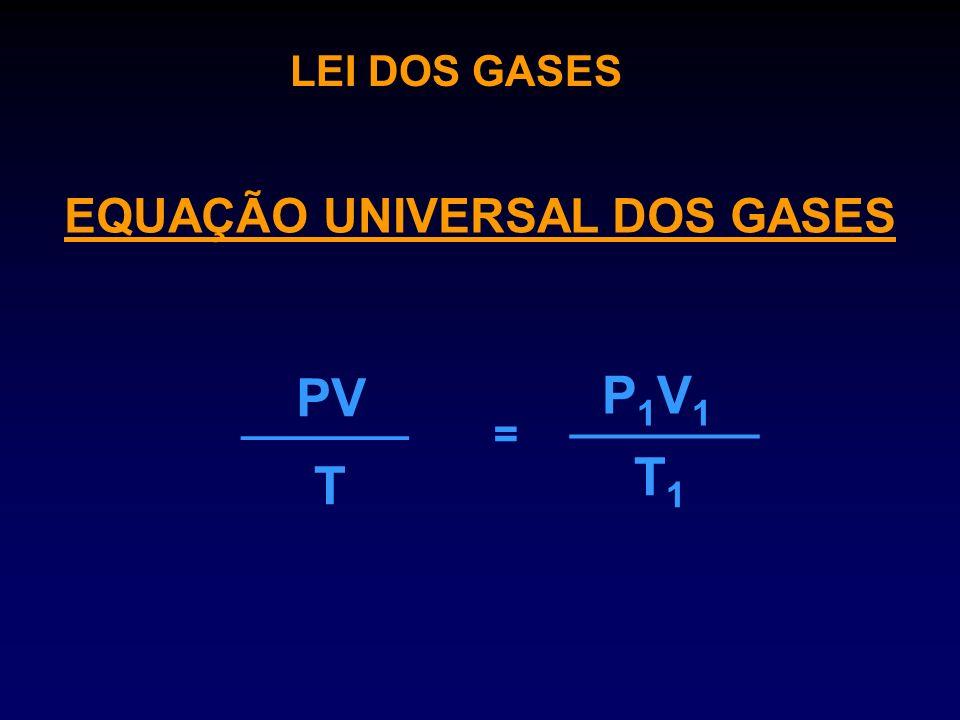 PV P1V1 T1 T EQUAÇÃO UNIVERSAL DOS GASES LEI DOS GASES _______