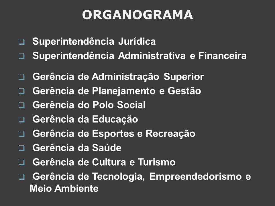 ORGANOGRAMA Superintendência Jurídica