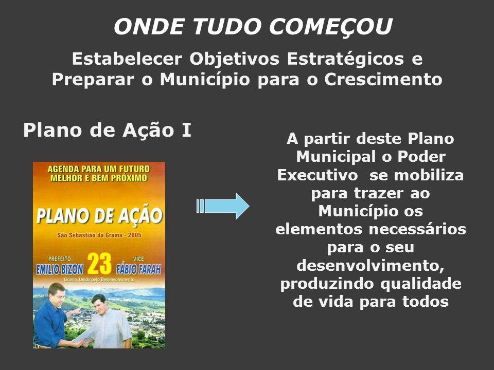 ONDE TUDO COMEÇOU Plano de Ação I Estabelecer Objetivos Estratégicos e
