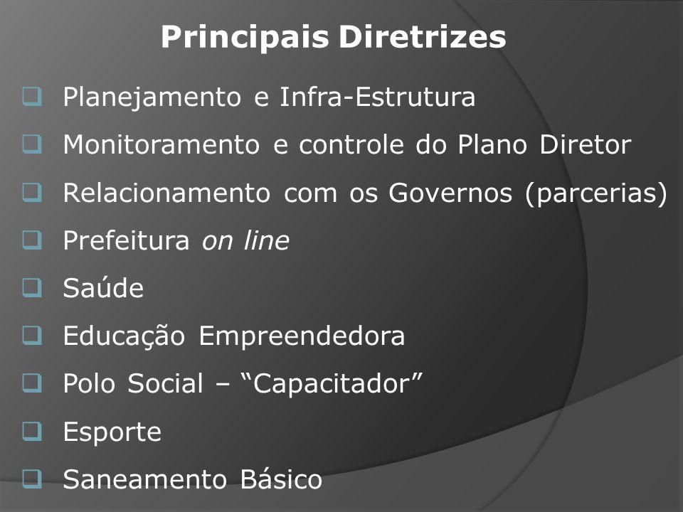 Principais Diretrizes