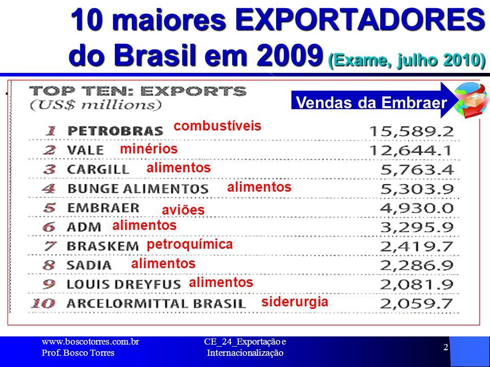 10 maiores EXPORTADORES do Brasil em 2009 (Exame, julho 2010)