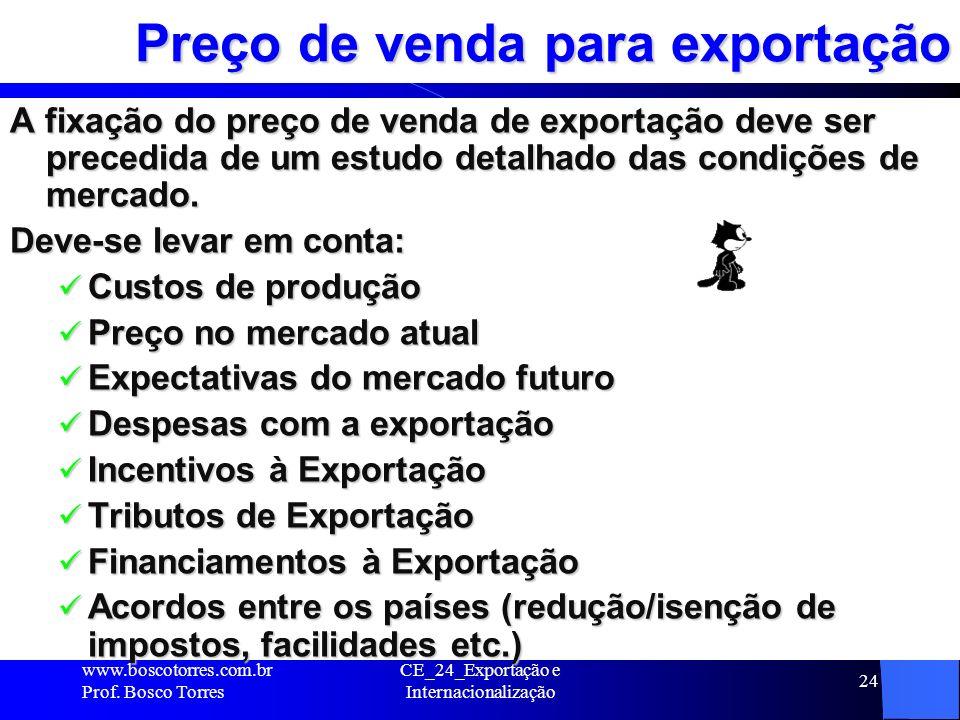 Preço de venda para exportação