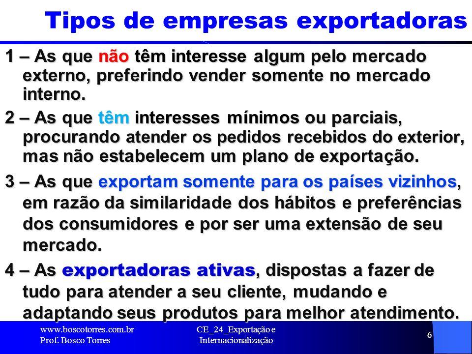 Tipos de empresas exportadoras