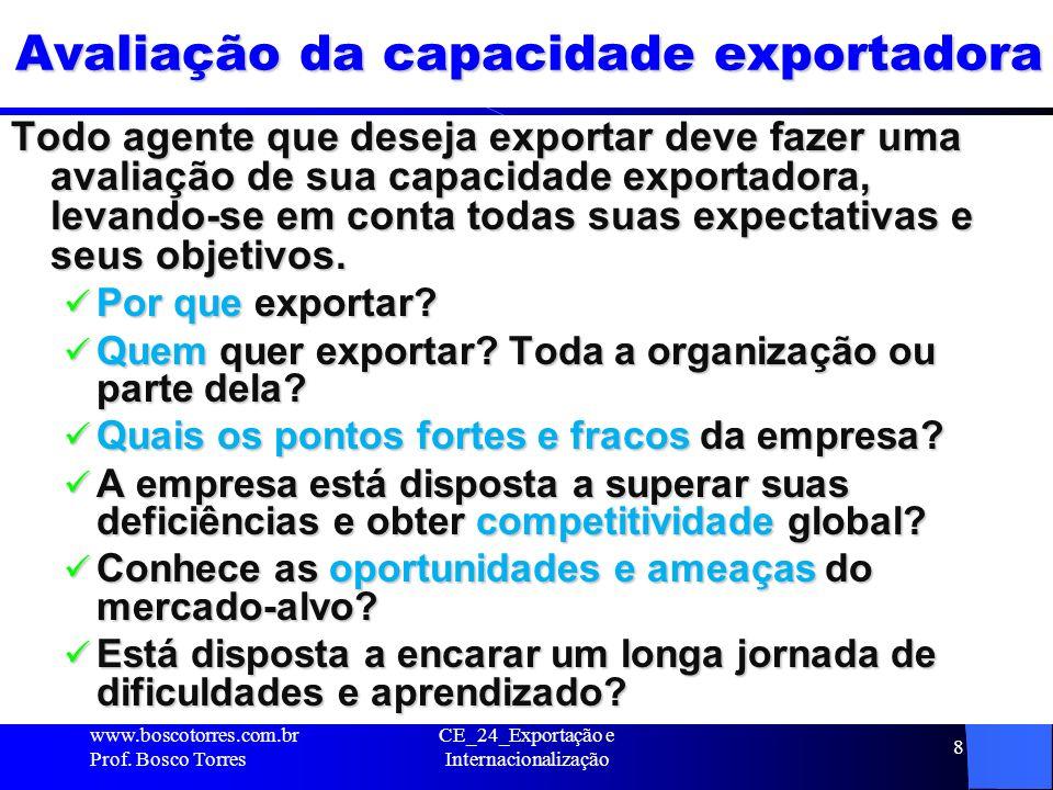 Avaliação da capacidade exportadora