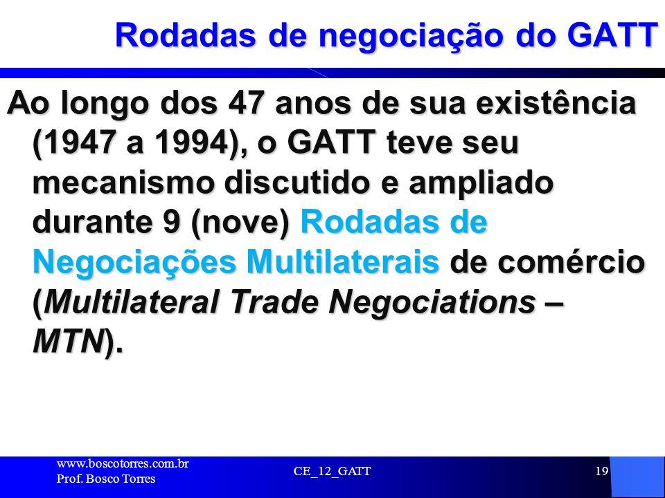 Rodadas de negociação do GATT