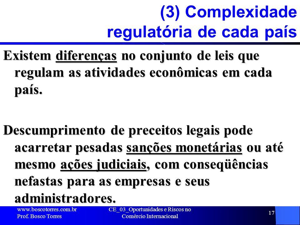 (3) Complexidade regulatória de cada país