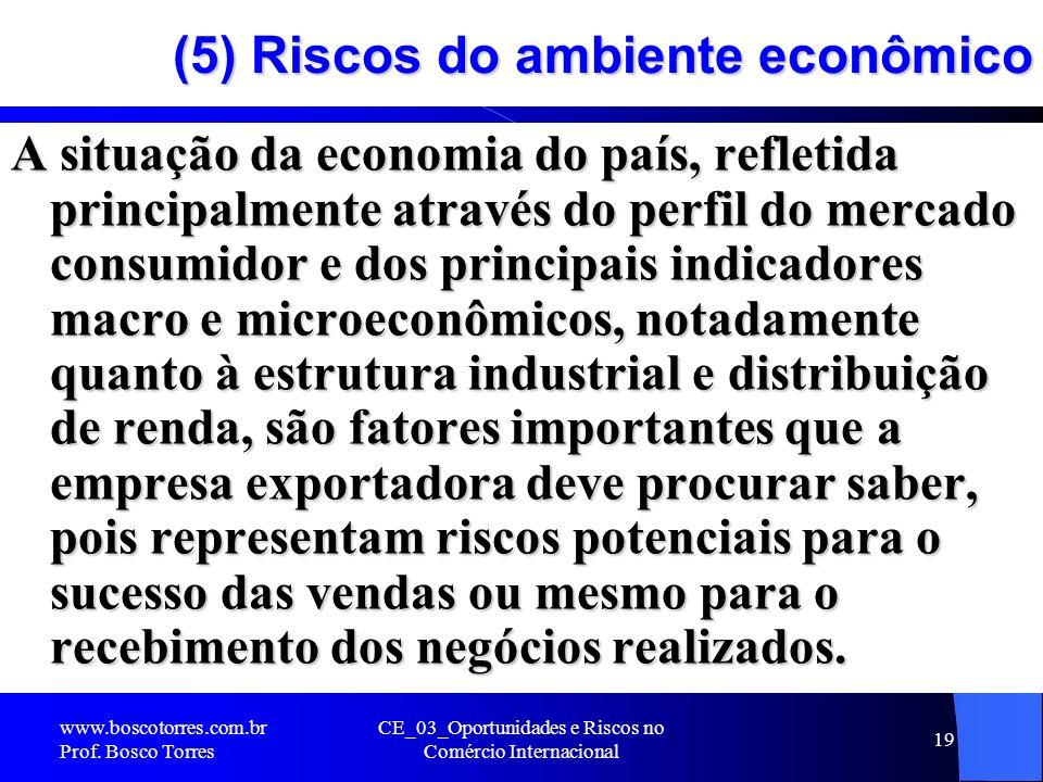 (5) Riscos do ambiente econômico