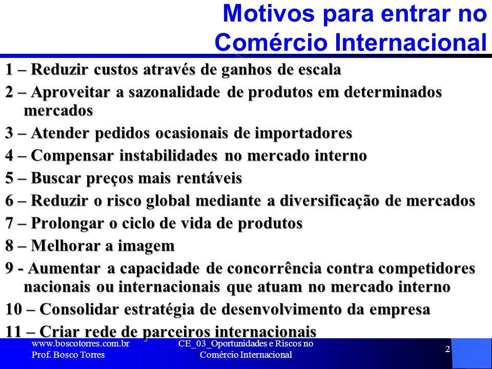 Motivos para entrar no Comércio Internacional