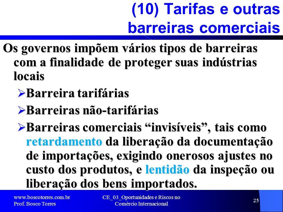 (10) Tarifas e outras barreiras comerciais