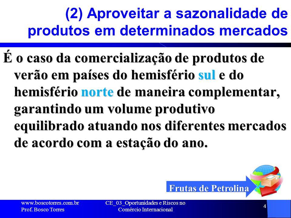 (2) Aproveitar a sazonalidade de produtos em determinados mercados