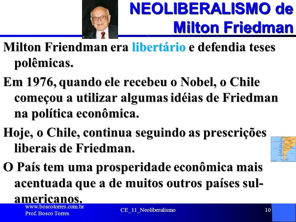 NEOLIBERALISMO de Milton Friedman