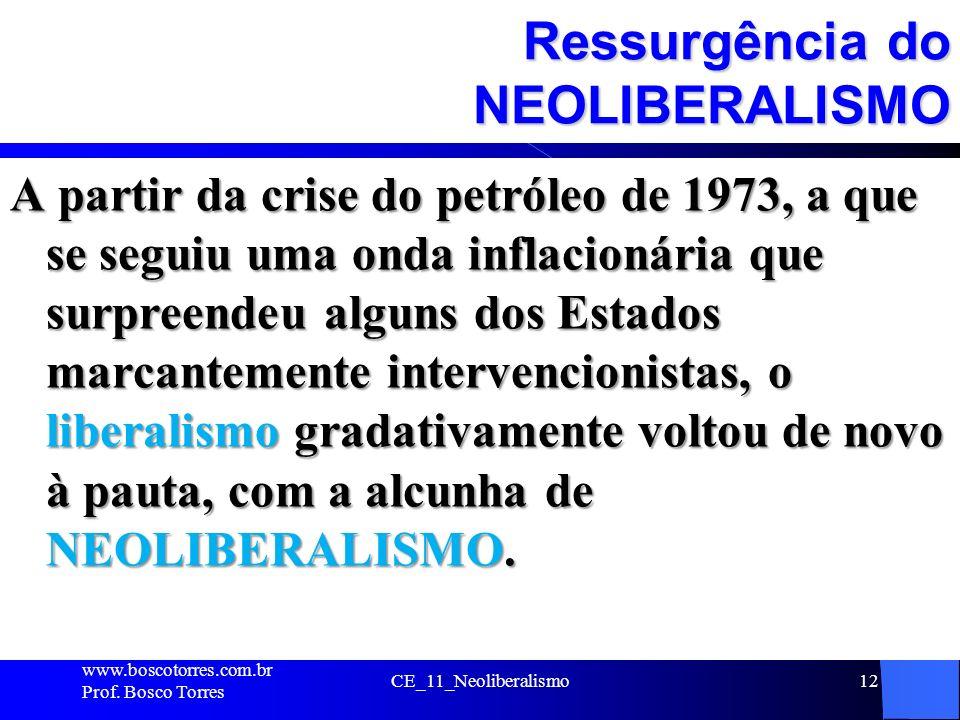 Ressurgência do NEOLIBERALISMO