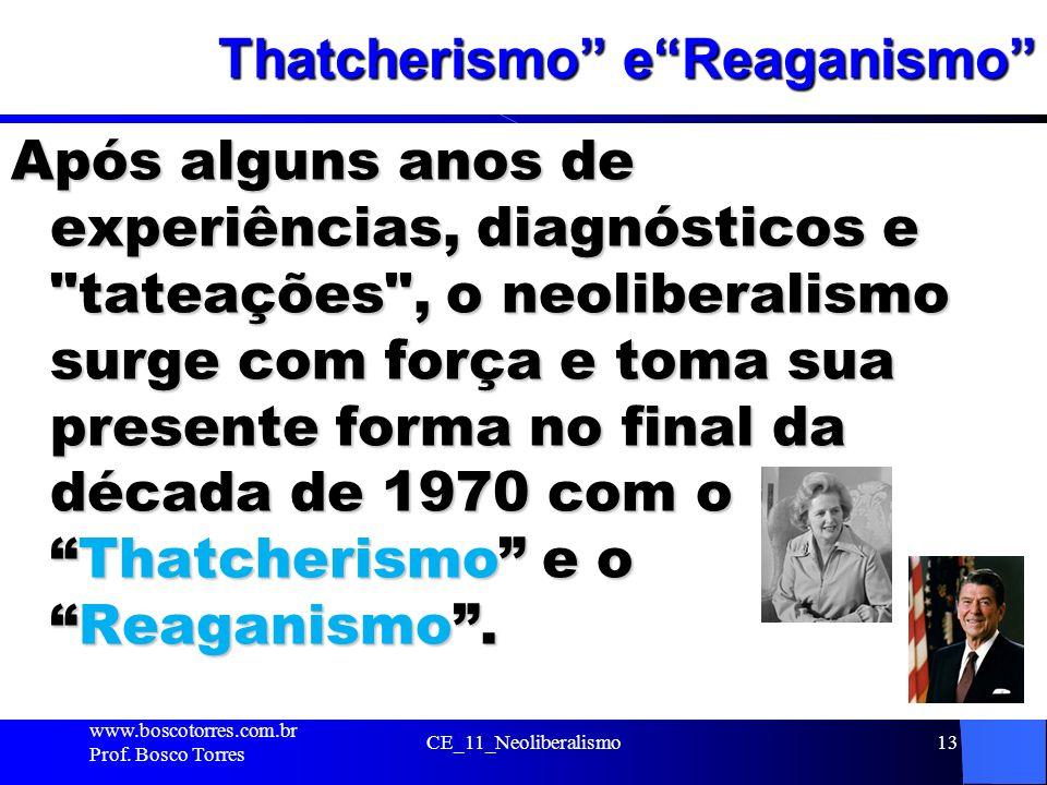 Thatcherismo e Reaganismo