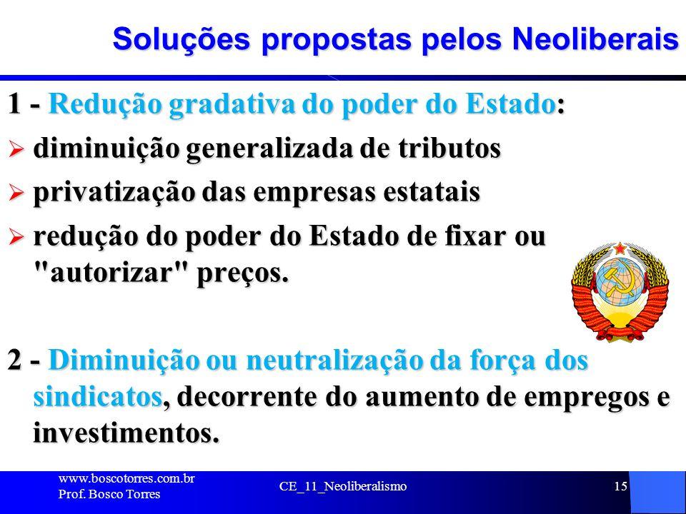 Soluções propostas pelos Neoliberais