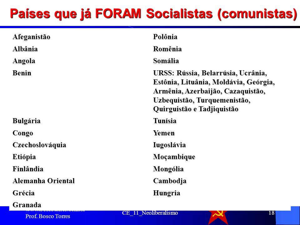 Países que já FORAM Socialistas (comunistas)