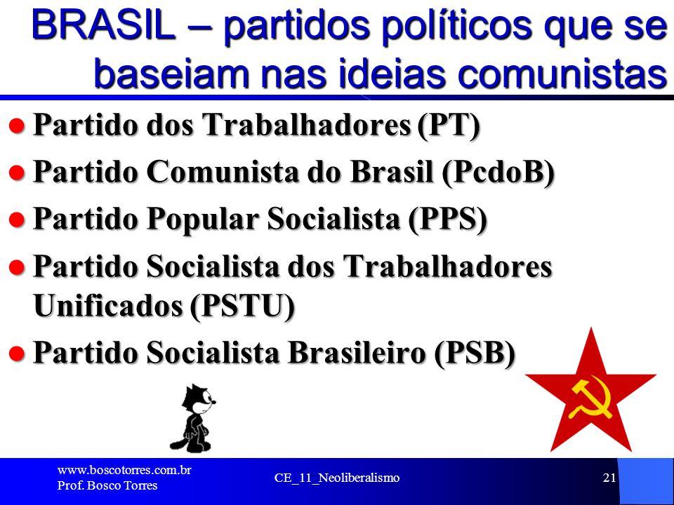 BRASIL – partidos políticos que se baseiam nas ideias comunistas