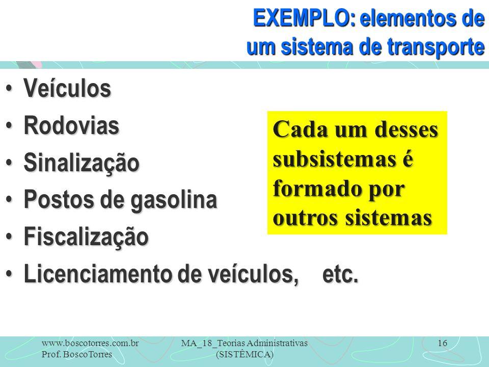 EXEMPLO: elementos de um sistema de transporte