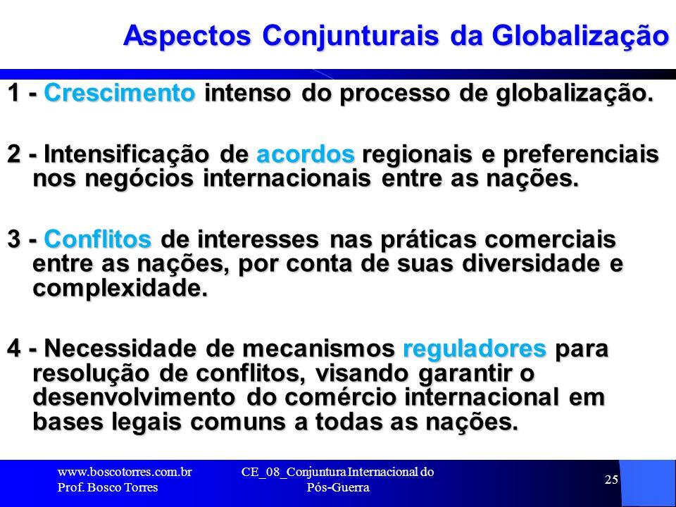 Aspectos Conjunturais da Globalização