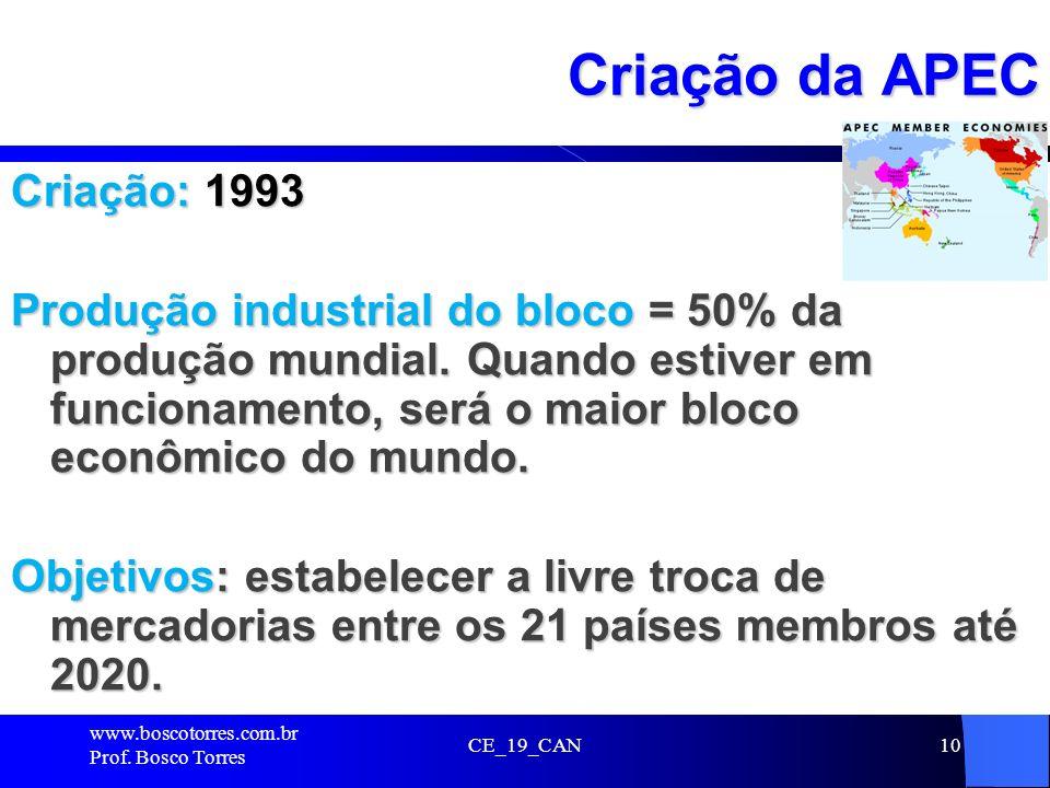 Criação da APEC Criação: 1993