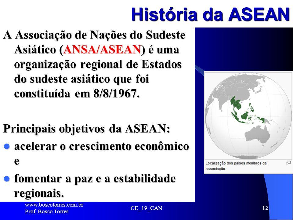História da ASEAN