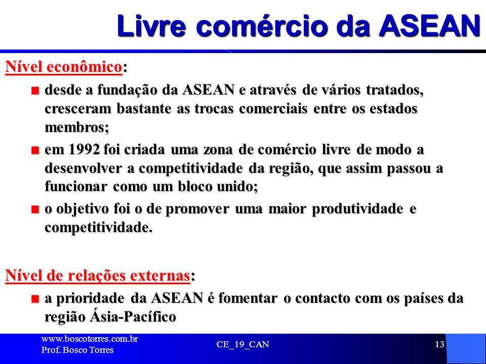 Livre comércio da ASEAN