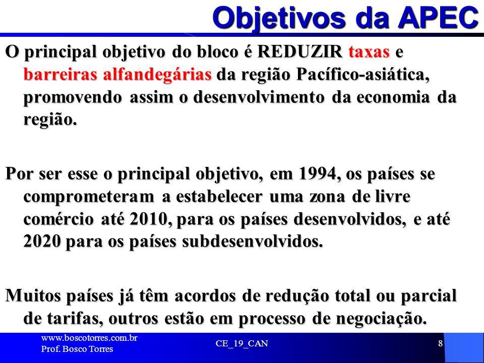 Objetivos da APEC