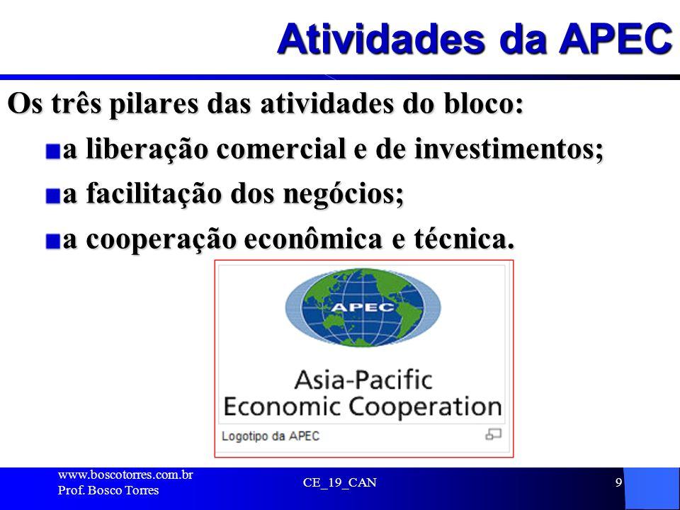 Atividades da APEC Os três pilares das atividades do bloco: